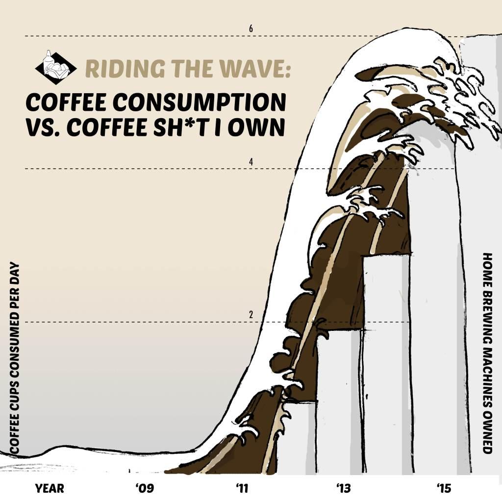 coffee insta
